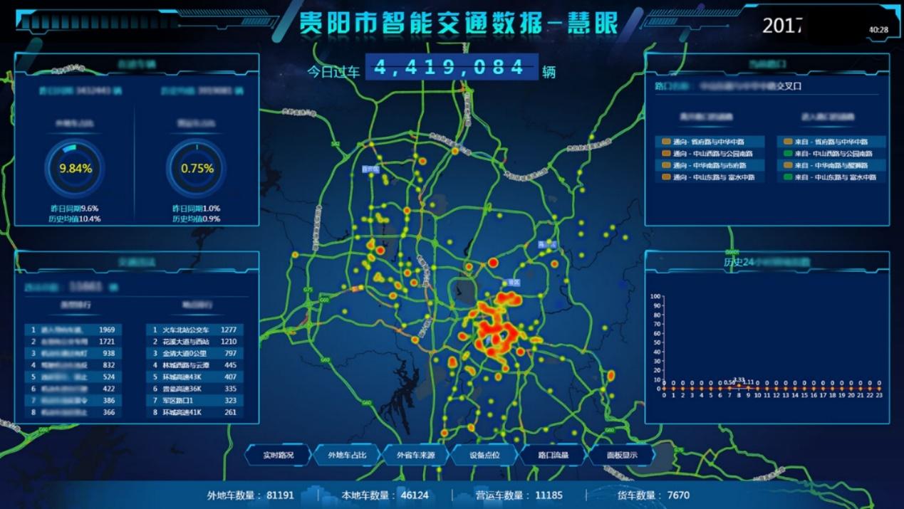 """人工智能的""""海信模式"""":为城市交通开""""慧眼"""""""