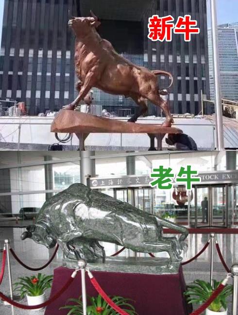 老艾侃股:换牛成功,上证50率先踏入牛市新征程!