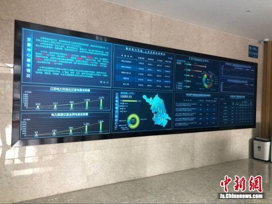江苏电力市场化交易规模居全国首位